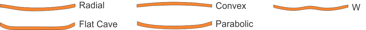 Skateboard Concave Diagram