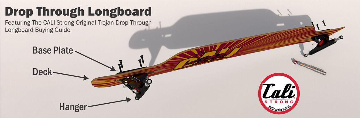 Drop Through Longboard Diagram Featuring The CALI Strong Original Trojan Drop Through