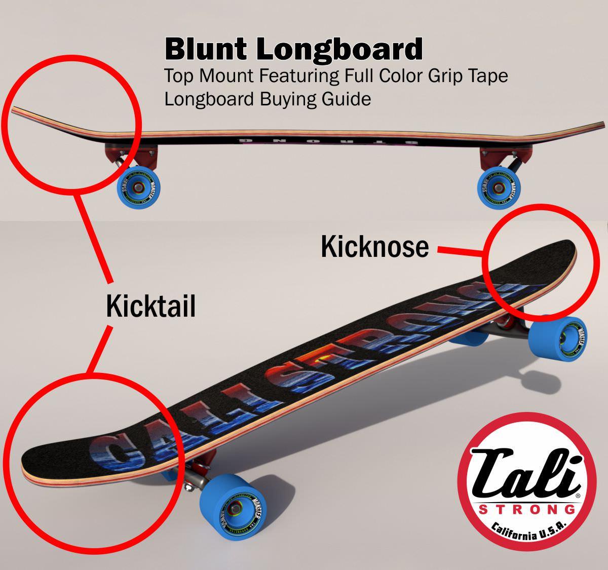 Longboard Kicktail Diagram