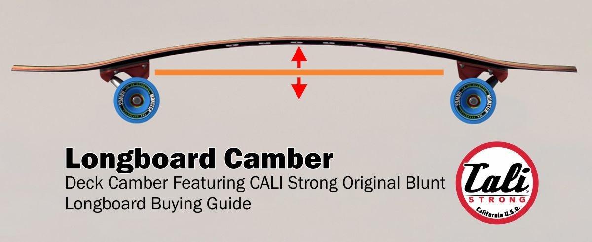 Longboard Camber Diagram