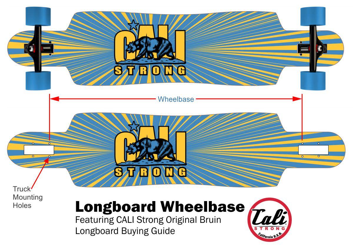 Longboard Wheelbase Diagram