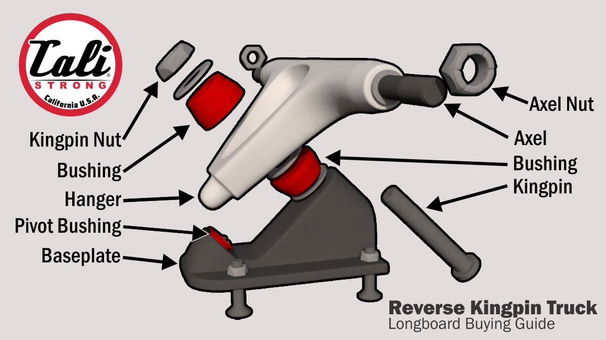 Longboard Reverse Truck Part Diagram